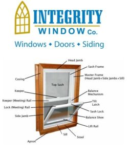 Cleveland Window Repair & Cleaning